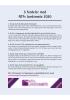 5 fordeler med NTFs landsmøte 2020