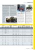 Belarus lanserte 500 hk-trekkdyr